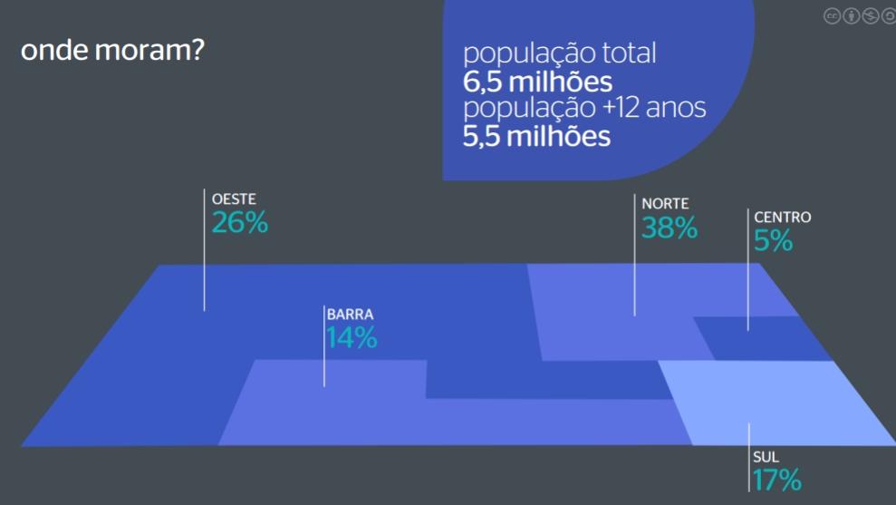 """Crédito: Reprodução do estudo """"Perfil Cultural dos Cariocas""""/ Site da Secretaria Municipal de Cultura - SMC"""